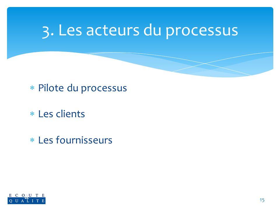 3. Les acteurs du processus