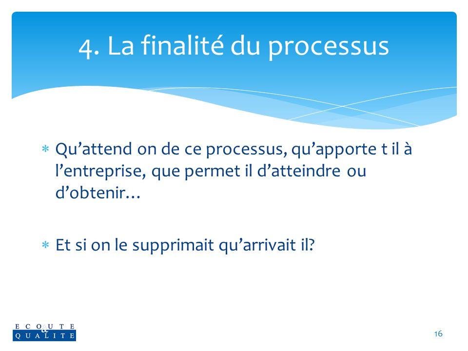 4. La finalité du processus