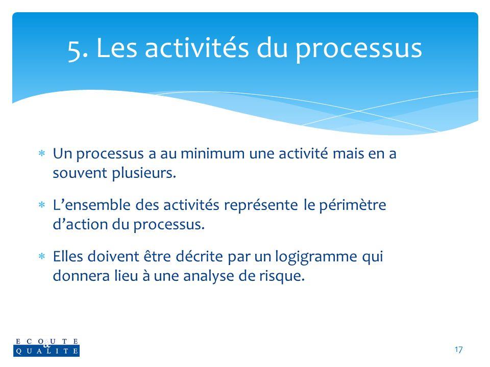 5. Les activités du processus