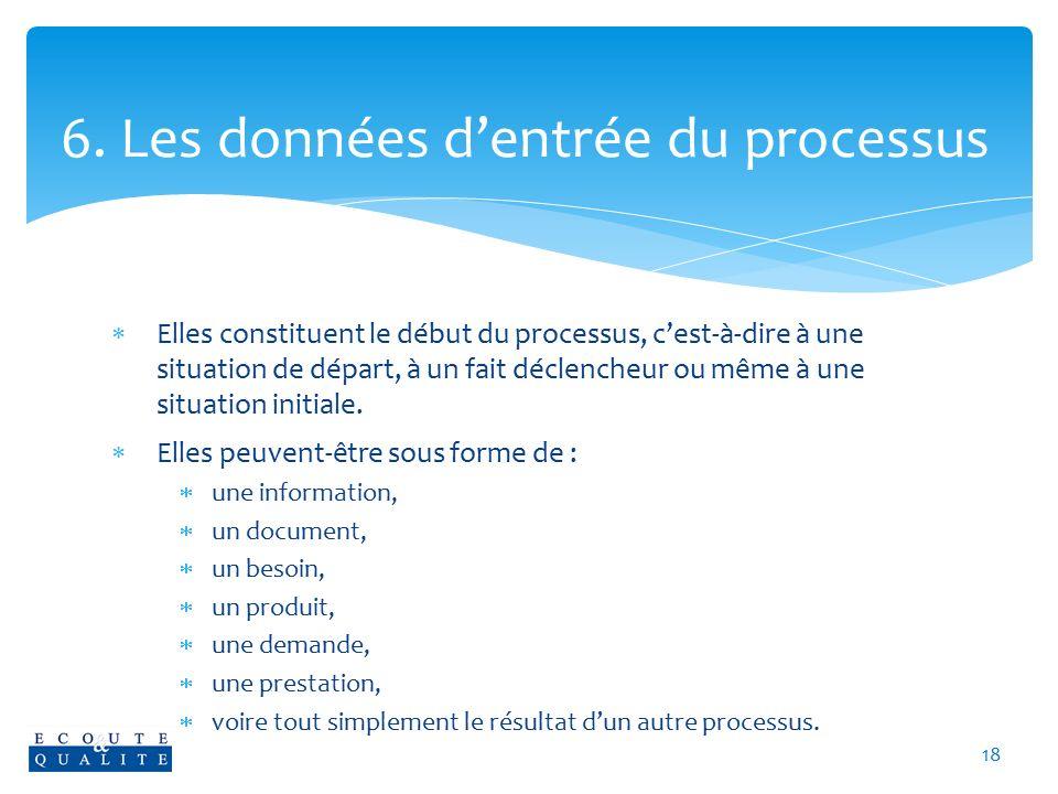 6. Les données d'entrée du processus