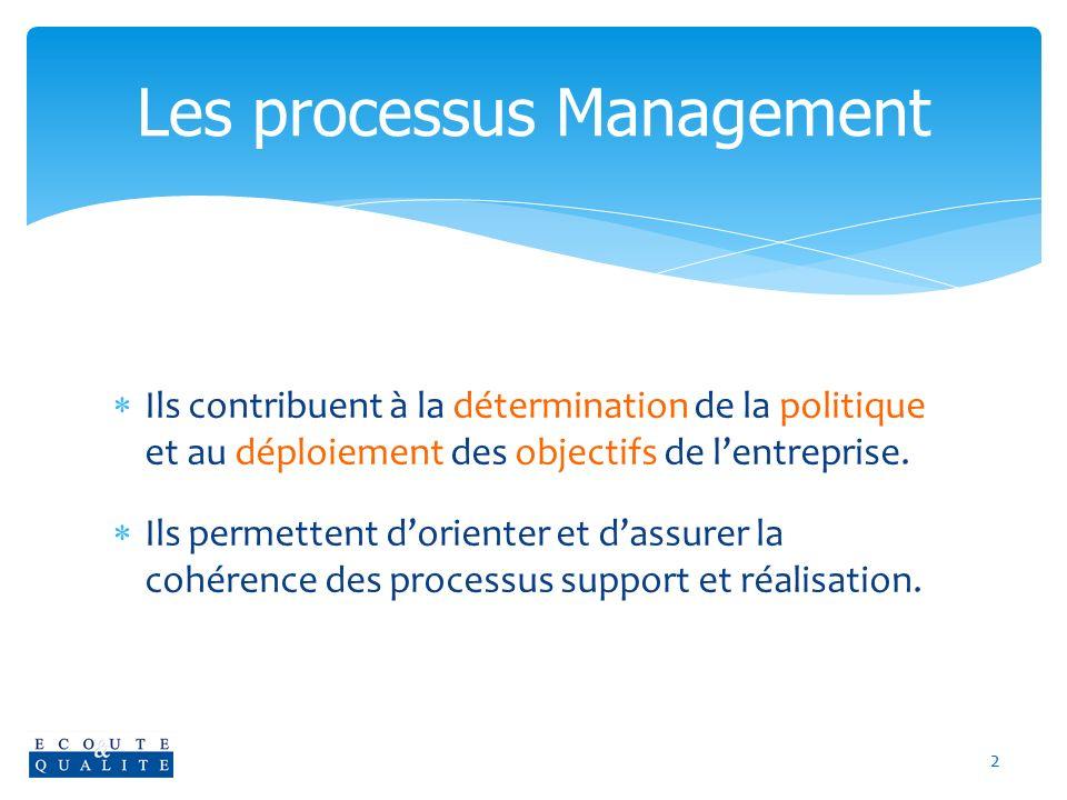 Les processus Management
