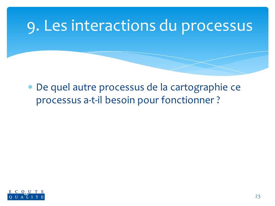 9. Les interactions du processus