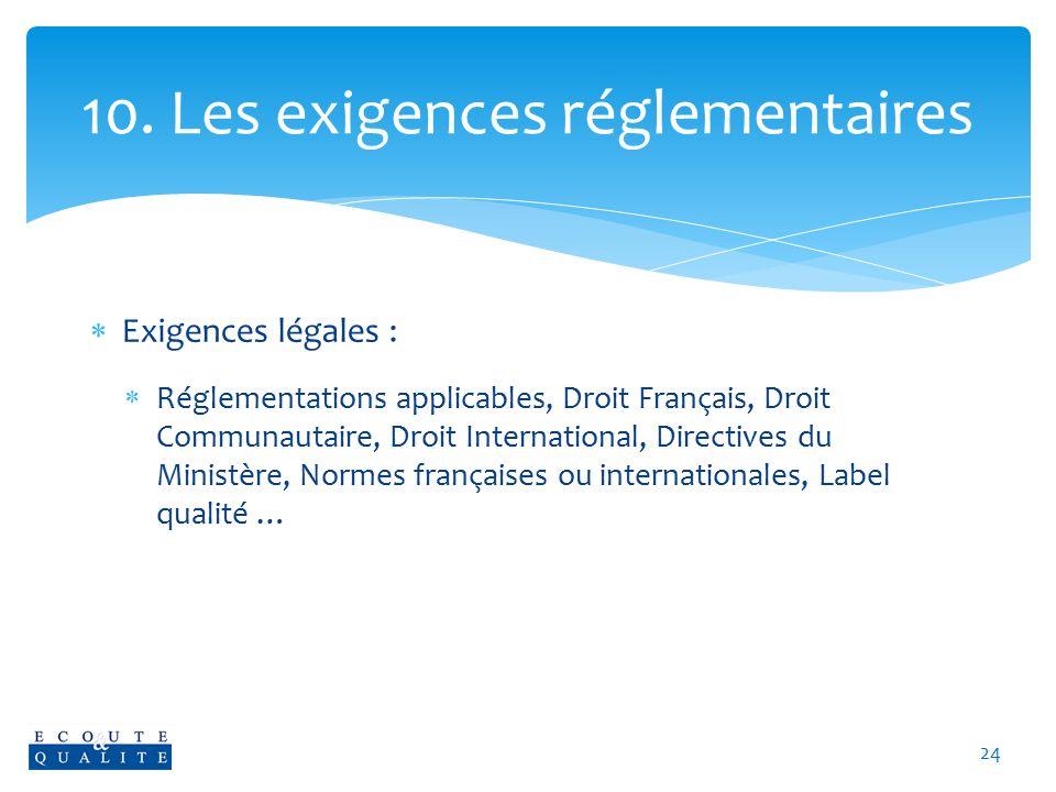 10. Les exigences réglementaires