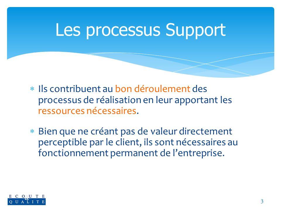 Les processus Support Ils contribuent au bon déroulement des processus de réalisation en leur apportant les ressources nécessaires.