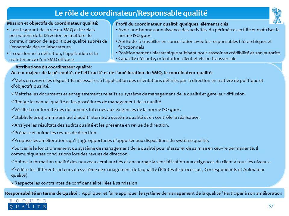 Le rôle de coordinateur/Responsable qualité