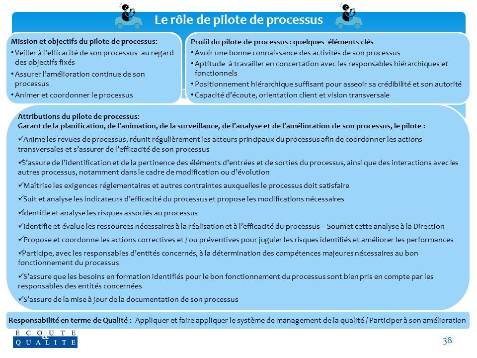 Le rôle de pilote de processus