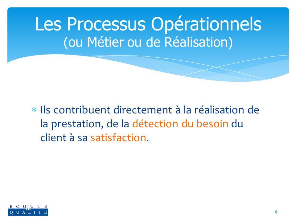Les Processus Opérationnels (ou Métier ou de Réalisation)