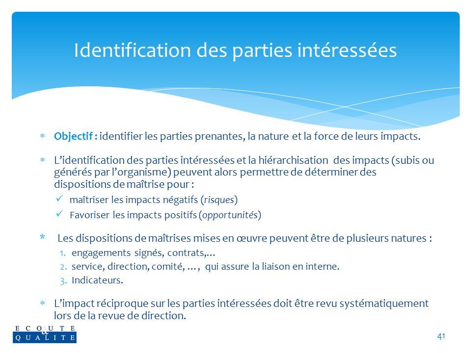 Identification des parties intéressées