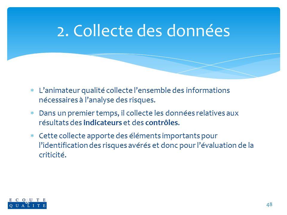 2. Collecte des données L'animateur qualité collecte l'ensemble des informations nécessaires à l'analyse des risques.