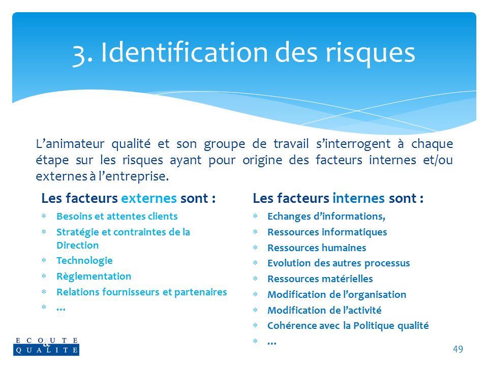 3. Identification des risques