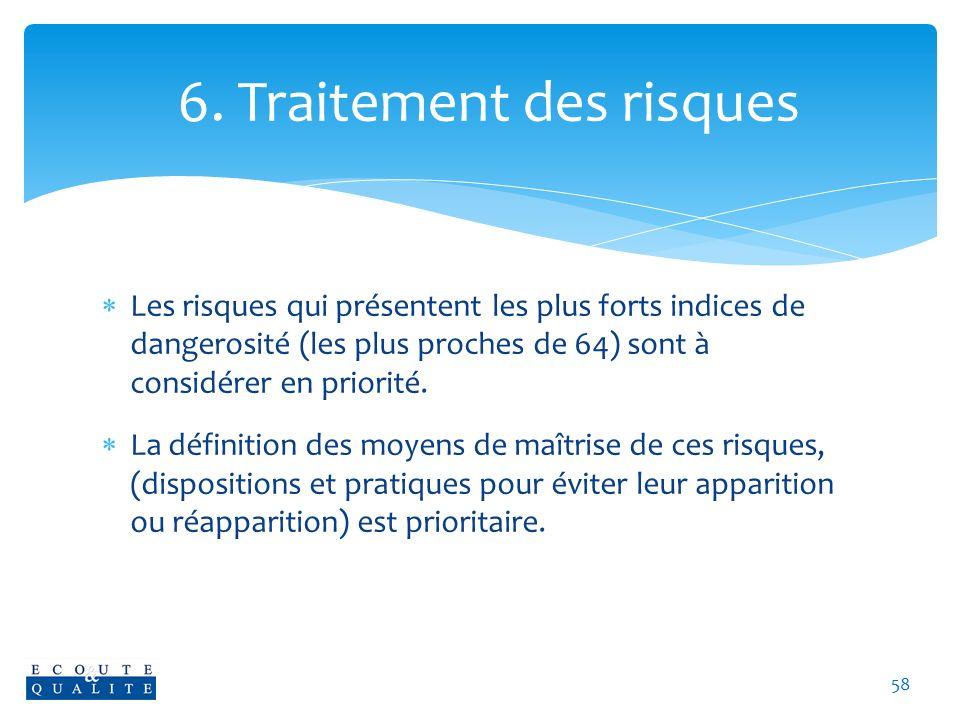 6. Traitement des risques
