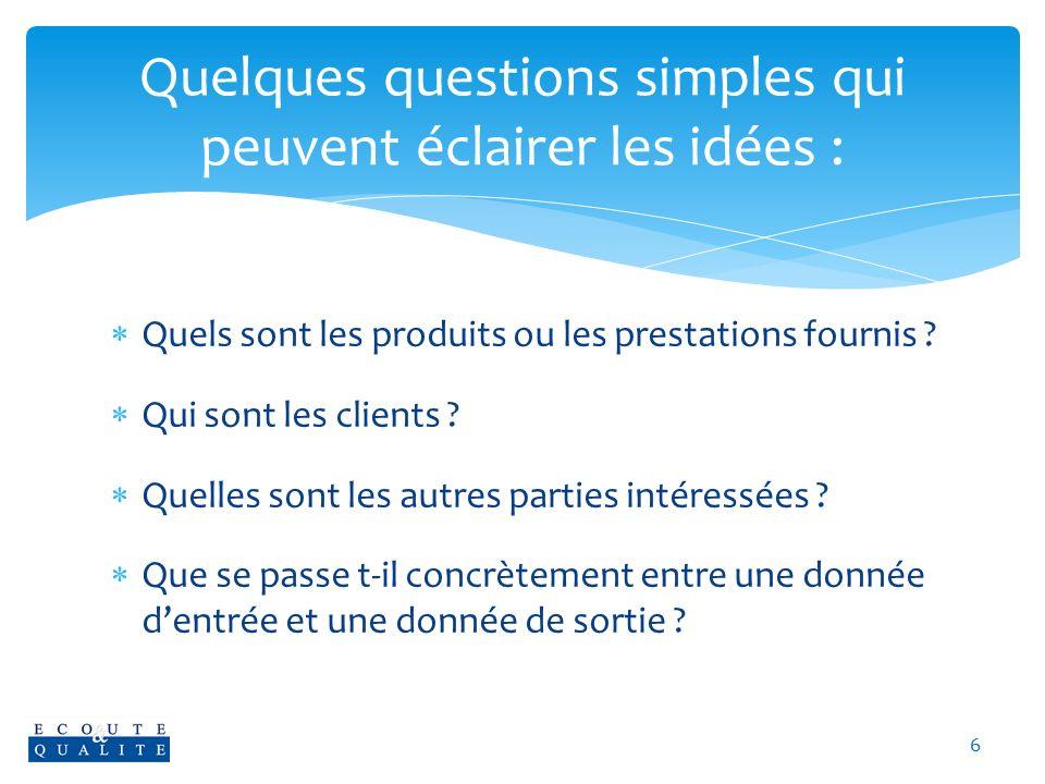 Quelques questions simples qui peuvent éclairer les idées :