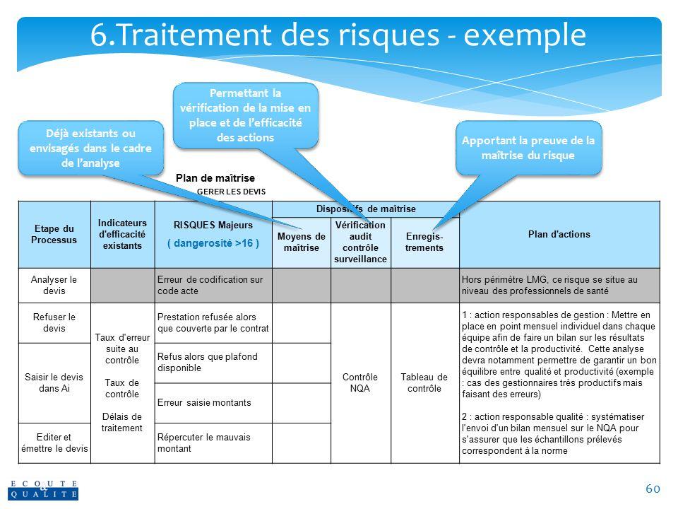 6.Traitement des risques - exemple