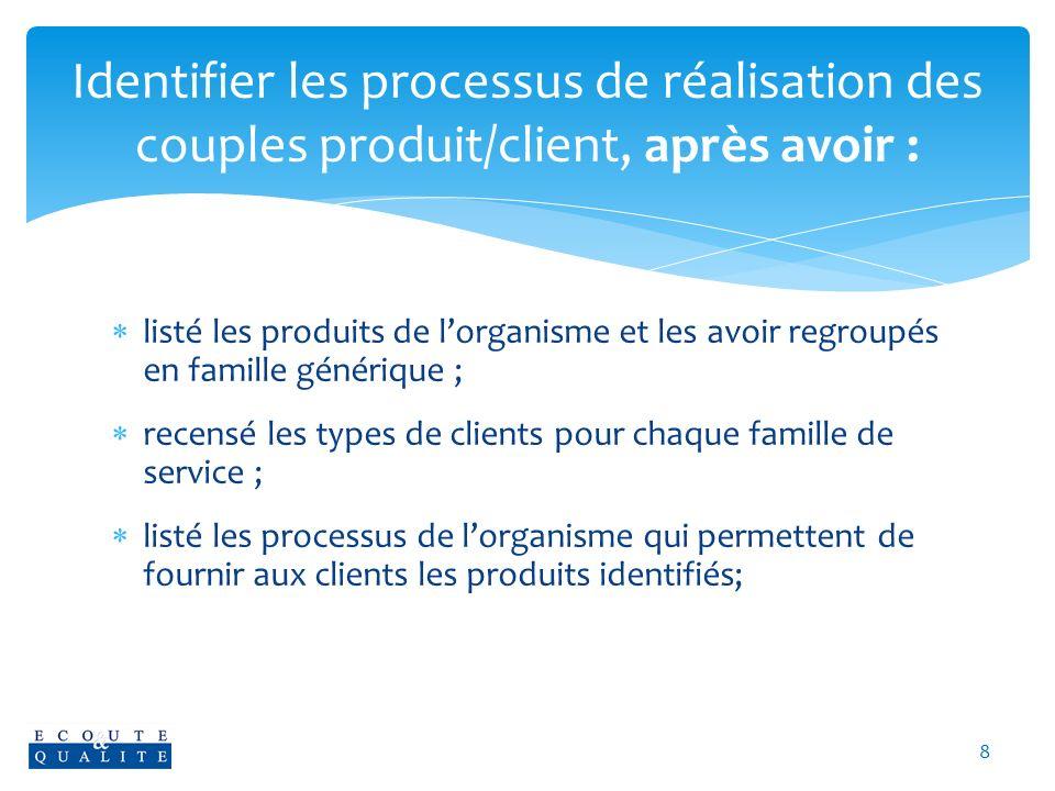 Identifier les processus de réalisation des couples produit/client, après avoir :