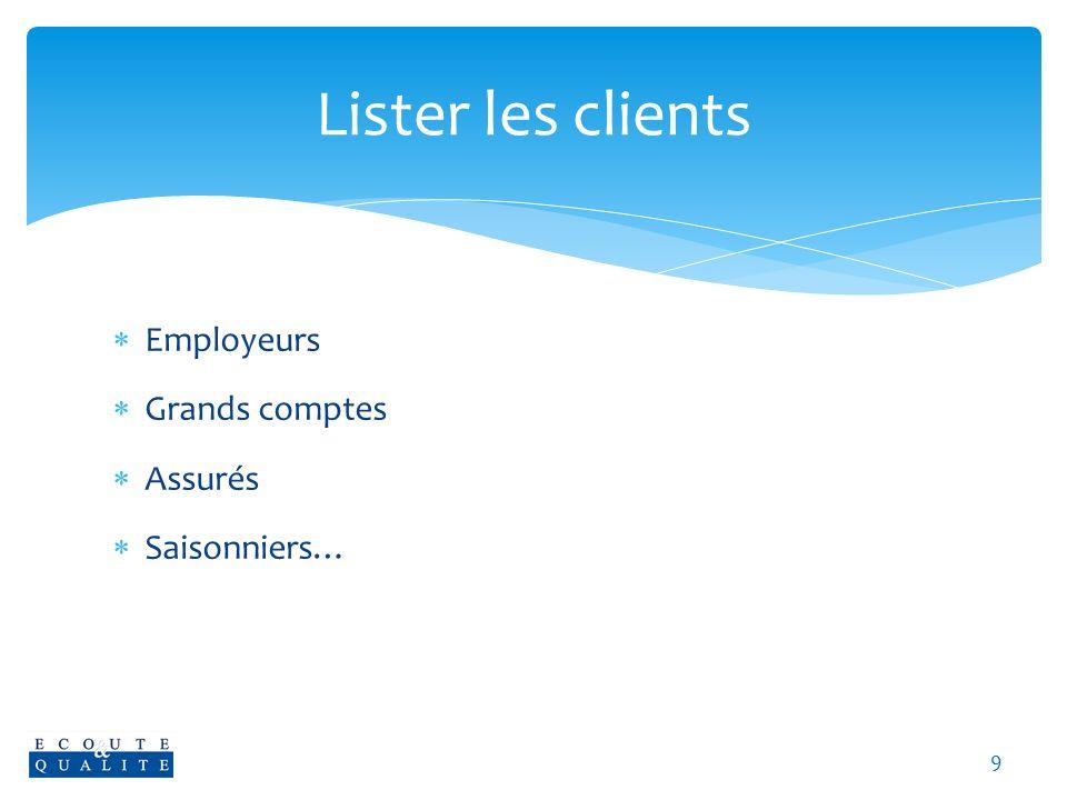 Lister les clients Employeurs Grands comptes Assurés Saisonniers…