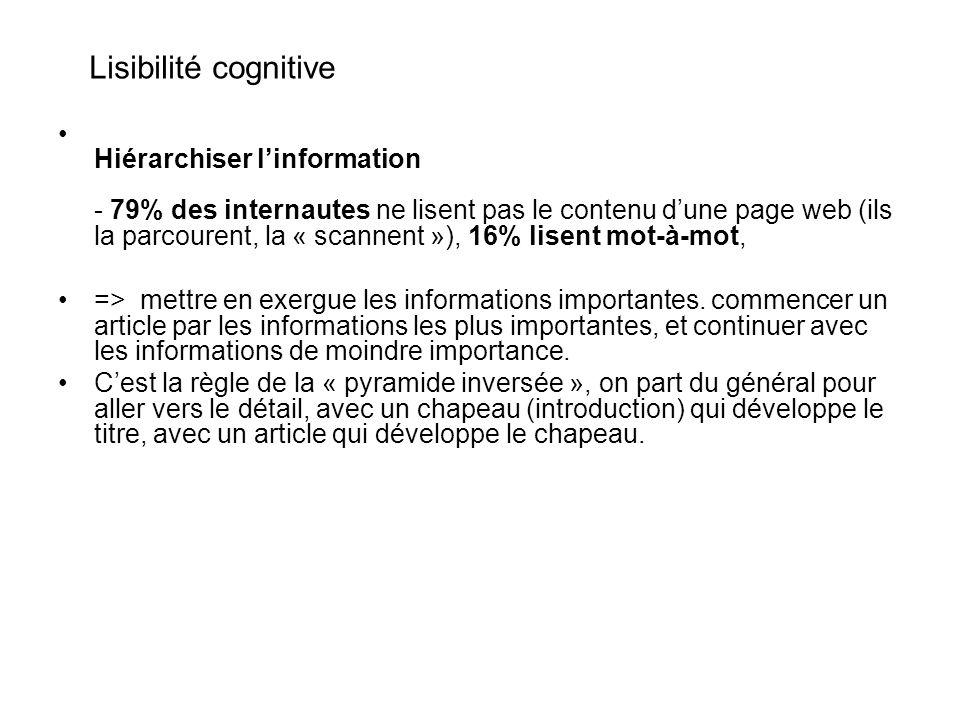 Lisibilité cognitive