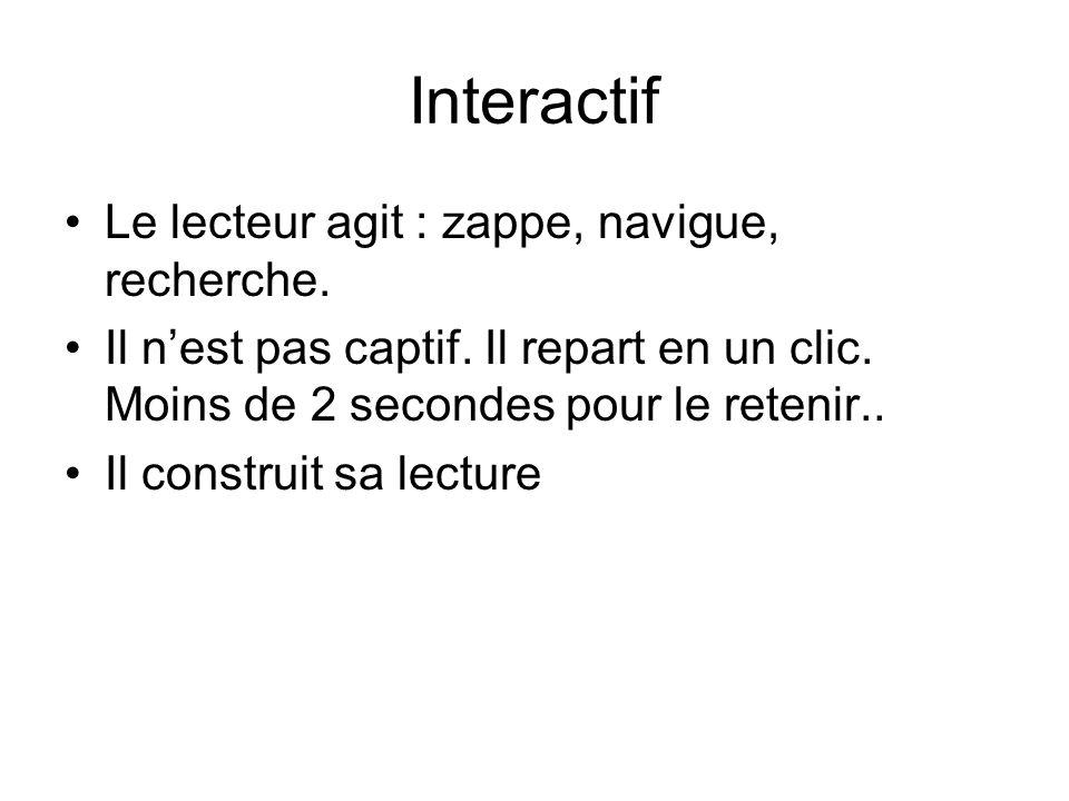 Interactif Le lecteur agit : zappe, navigue, recherche.