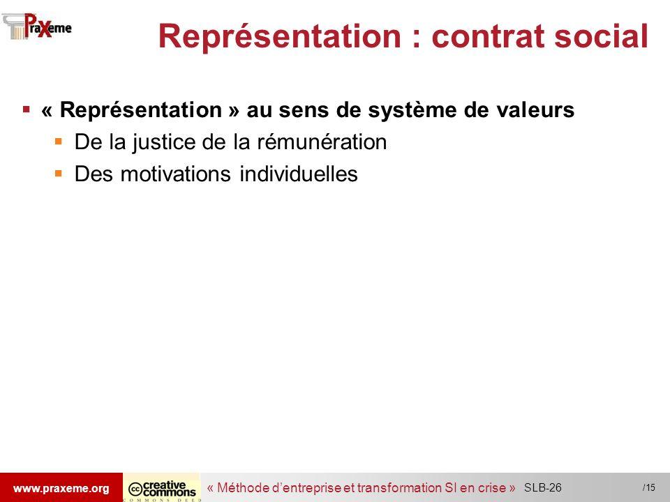Représentation : contrat social