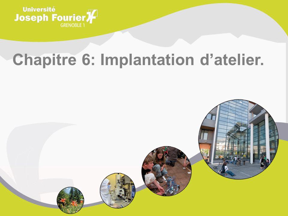 Chapitre 6: Implantation d'atelier.
