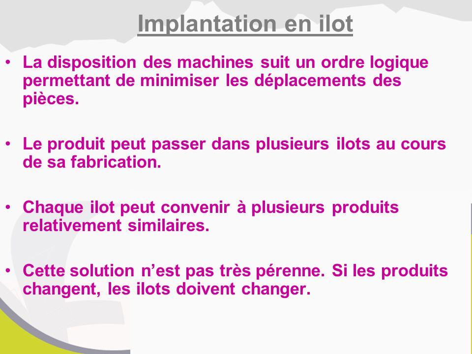 Implantation en ilot La disposition des machines suit un ordre logique permettant de minimiser les déplacements des pièces.