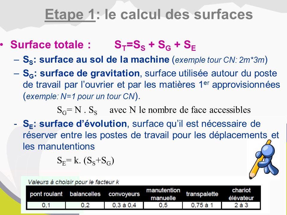Etape 1: le calcul des surfaces