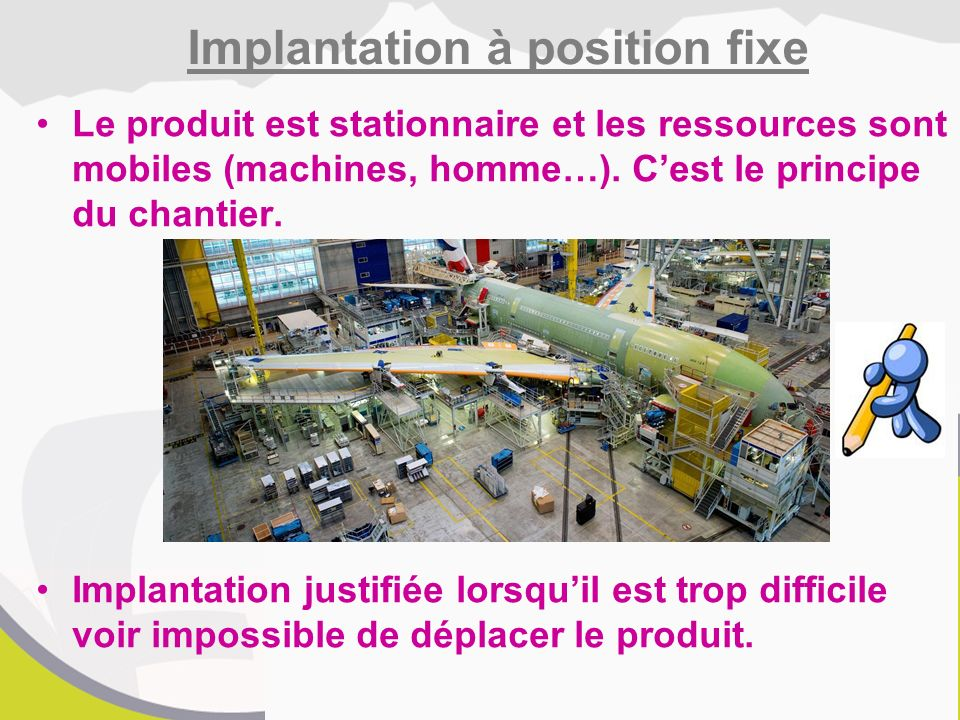 Implantation à position fixe