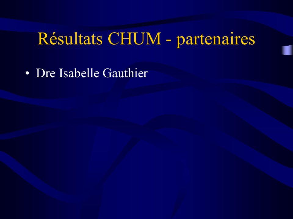Résultats CHUM - partenaires