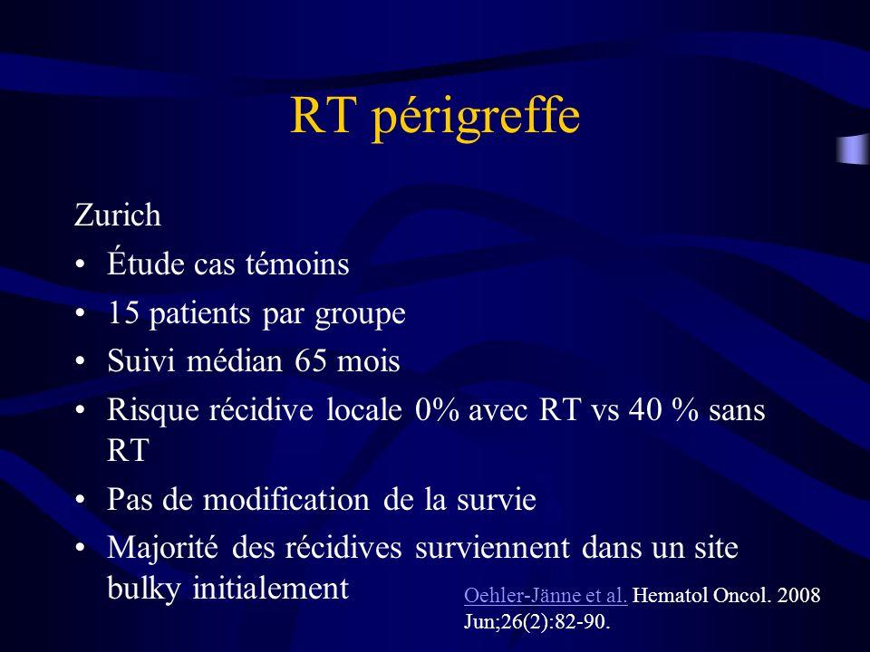 RT périgreffe Zurich Étude cas témoins 15 patients par groupe
