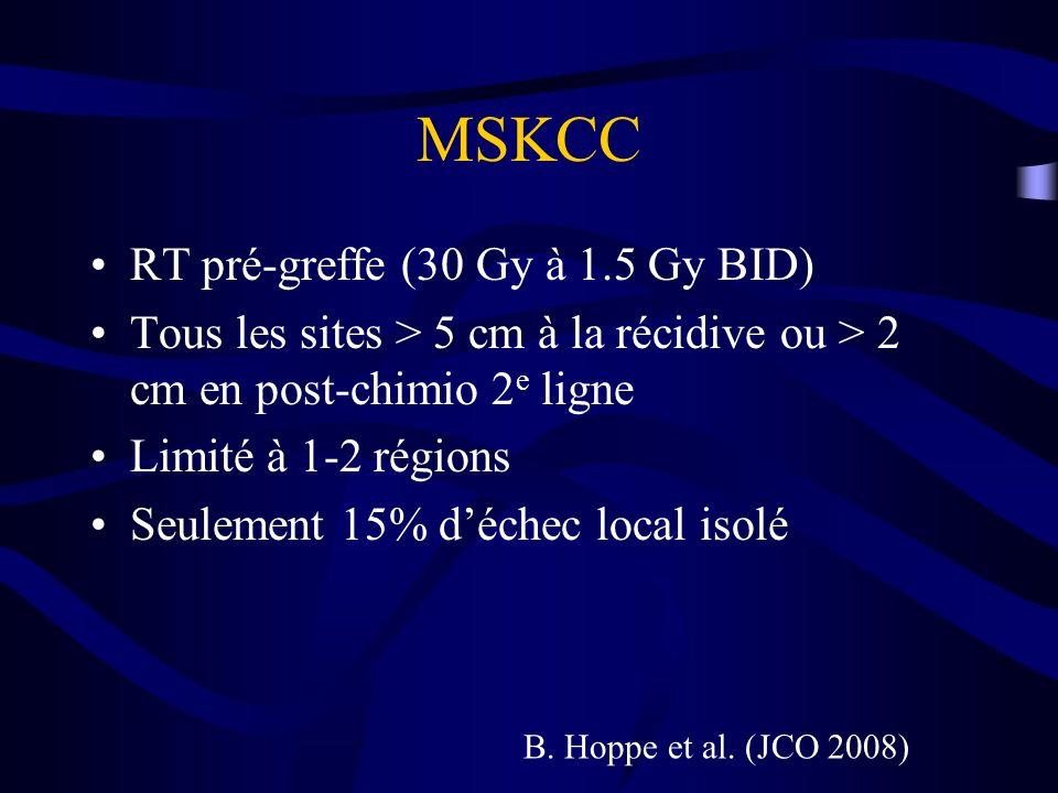MSKCC RT pré-greffe (30 Gy à 1.5 Gy BID)