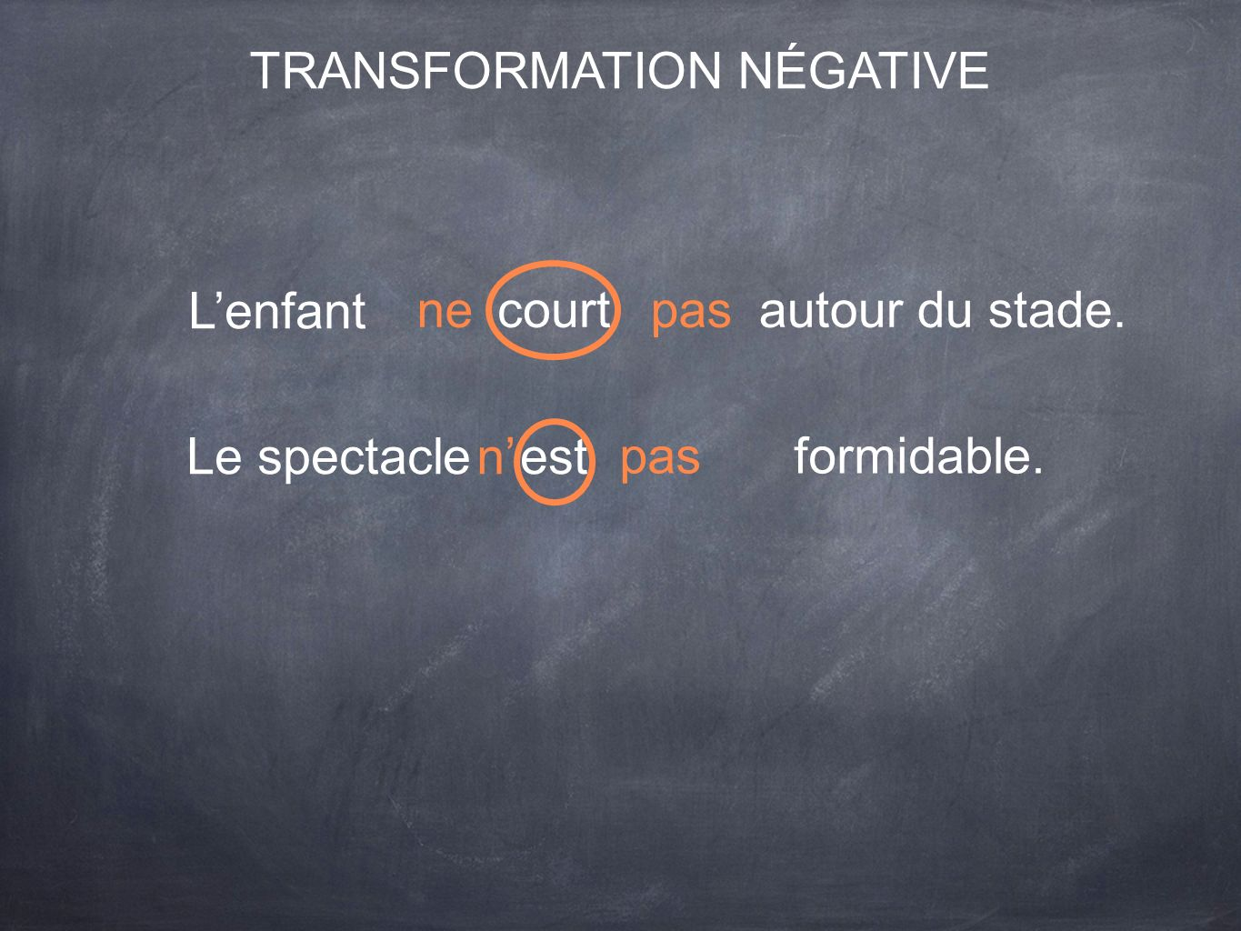 TRANSFORMATION NÉGATIVE