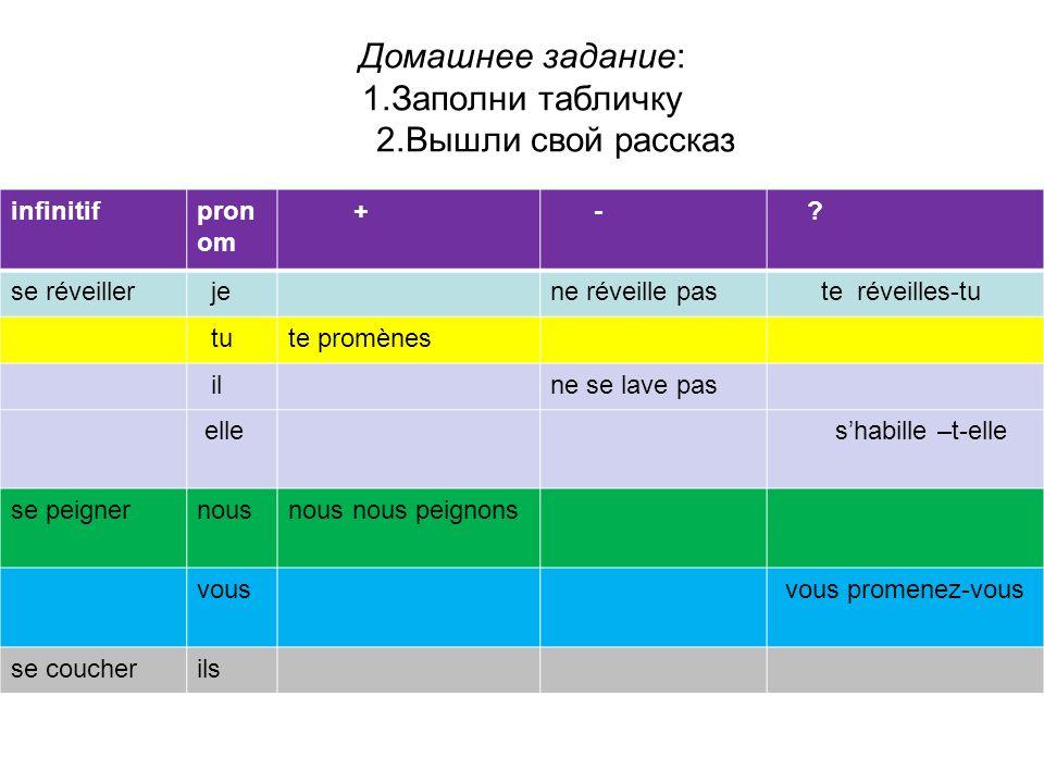 Домашнее задание: 1.Заполни табличку 2.Вышли свой рассказ