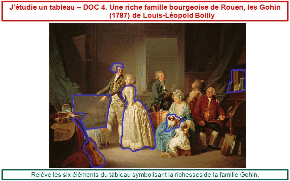 (1787) de Louis-Léopold Boilly