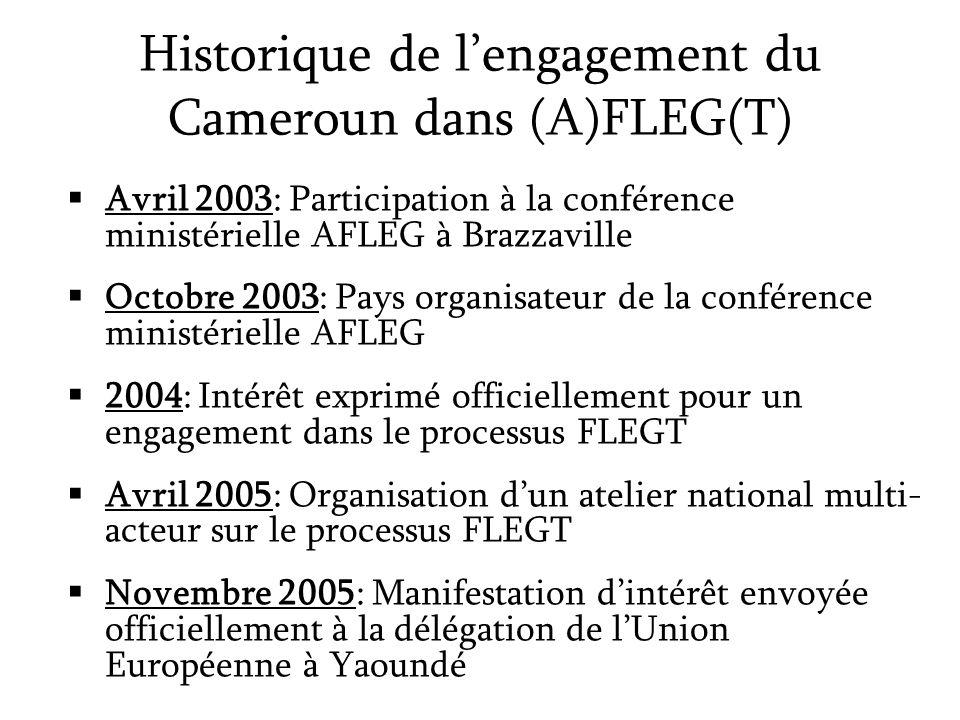 Historique de l'engagement du Cameroun dans (A)FLEG(T)
