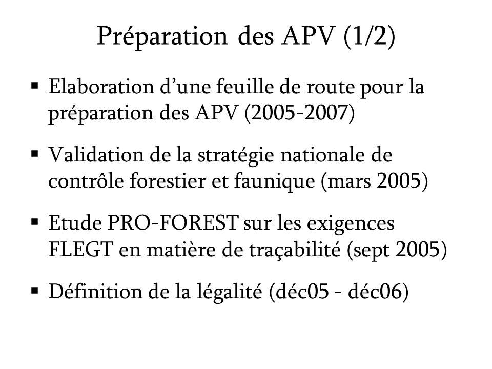 Préparation des APV (1/2)