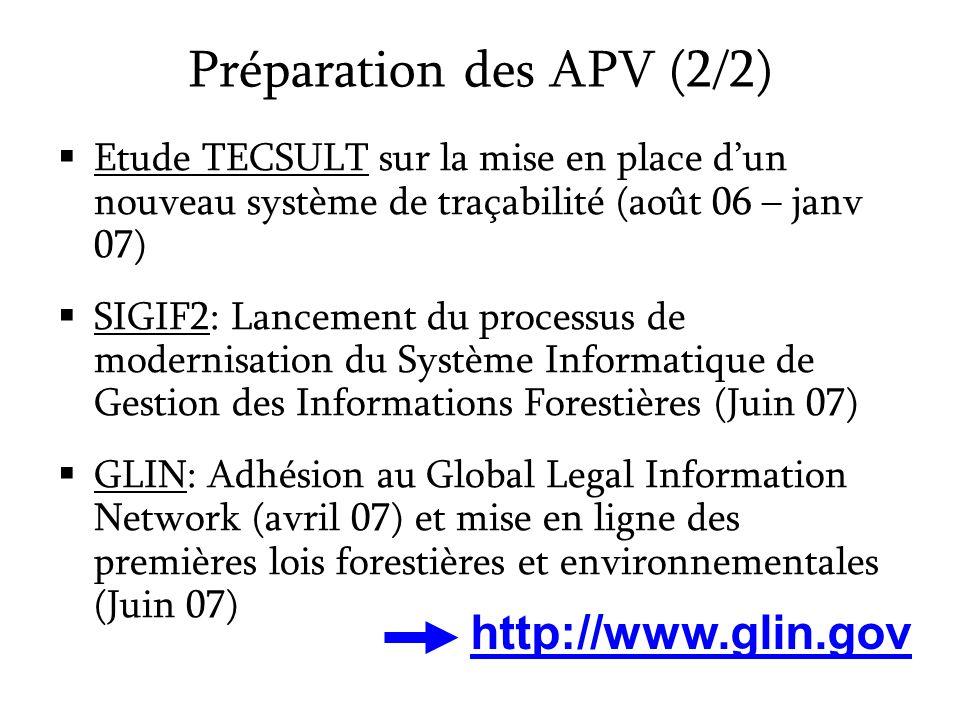 Préparation des APV (2/2)
