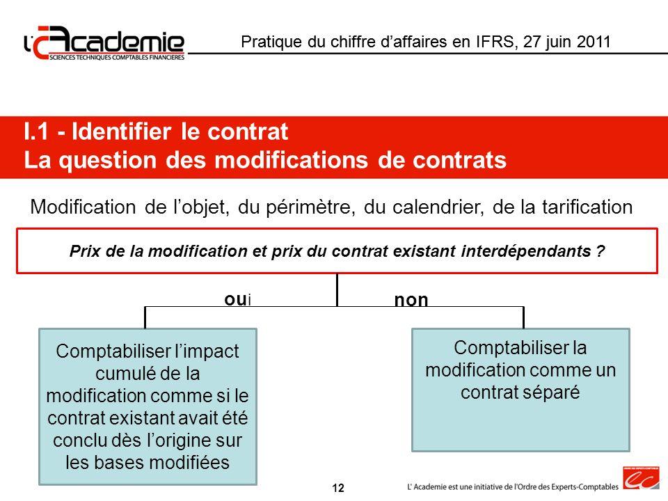 Prix de la modification et prix du contrat existant interdépendants
