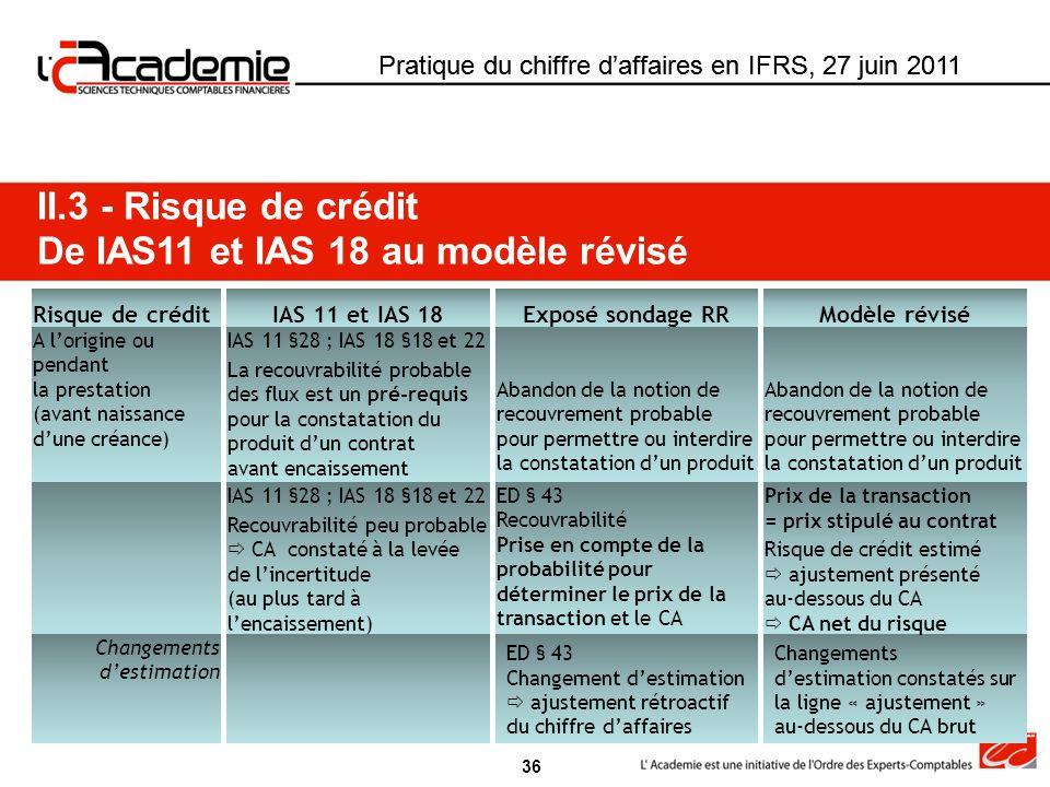 De IAS11 et IAS 18 au modèle révisé