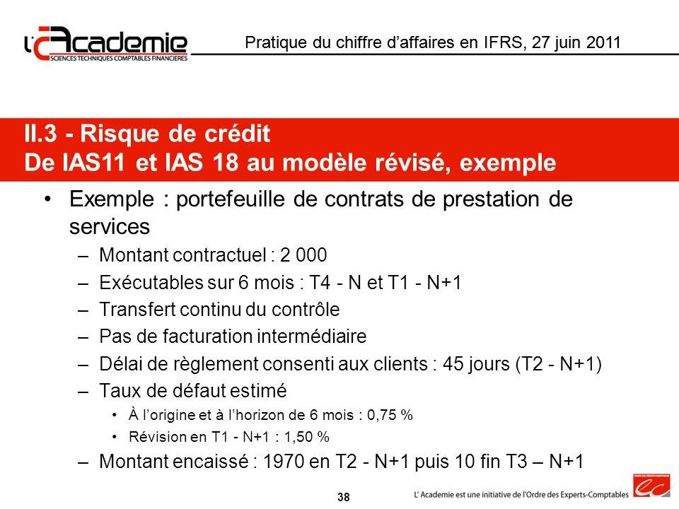 De IAS11 et IAS 18 au modèle révisé, exemple