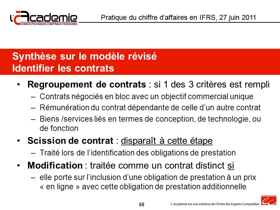 Synthèse sur le modèle révisé Identifier les contrats