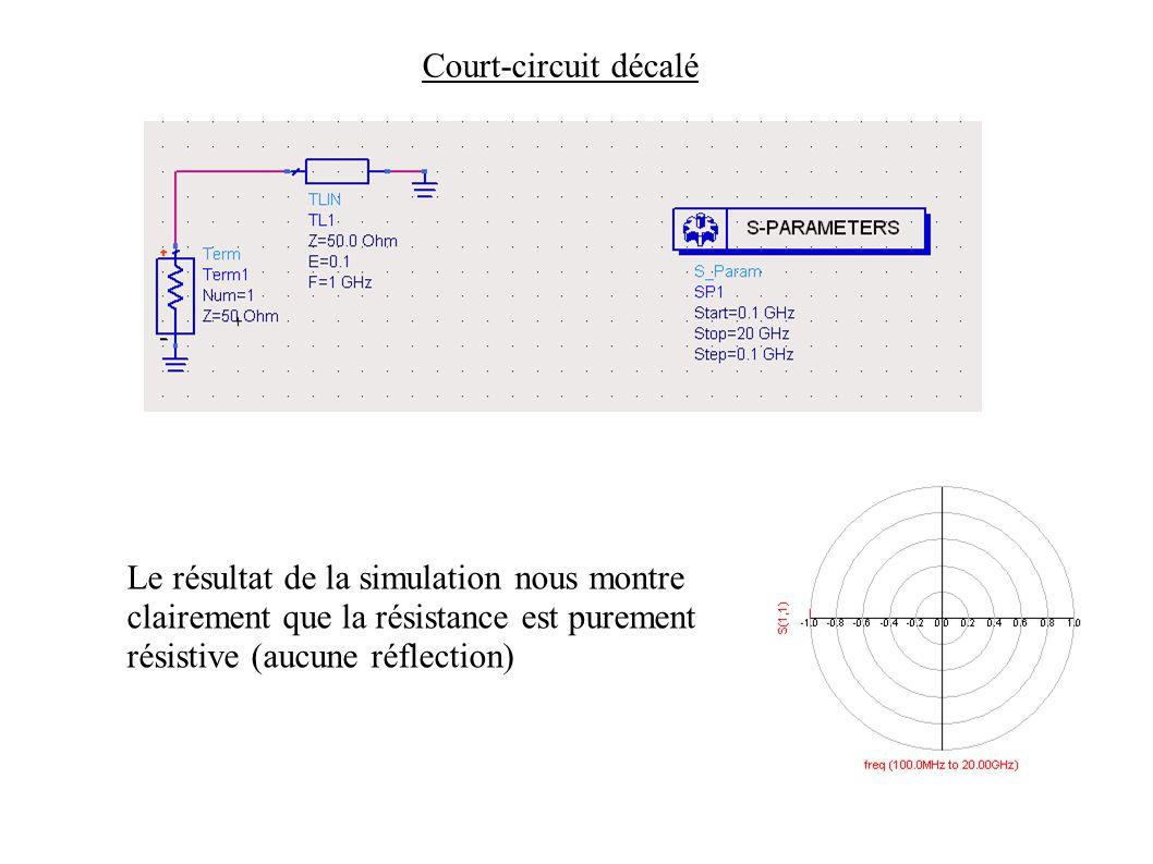 Court-circuit décalé Le résultat de la simulation nous montre. clairement que la résistance est purement.