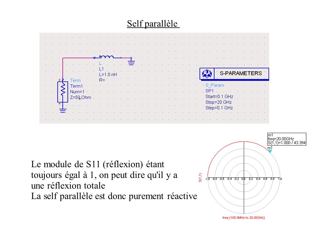 Self parallèle Le module de S11 (réflexion) étant. toujours égal à 1, on peut dire qu il y a. une réflexion totale.