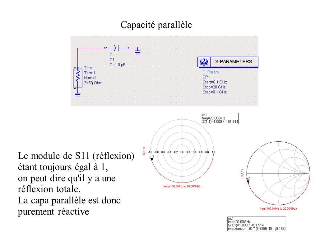 Capacité parallèle Le module de S11 (réflexion) étant toujours égal à 1, on peut dire qu il y a une.