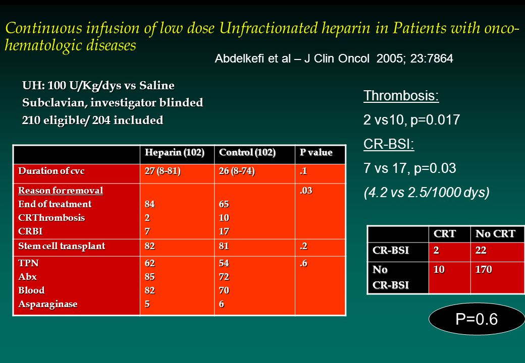 Pr 233 Vention Et Diagnostic Des Infections Sur Cath 233 Ter Ppt