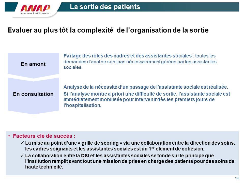 La sortie des patients contexte et enjeux ppt t l charger - Grille salaire assistante de direction ...