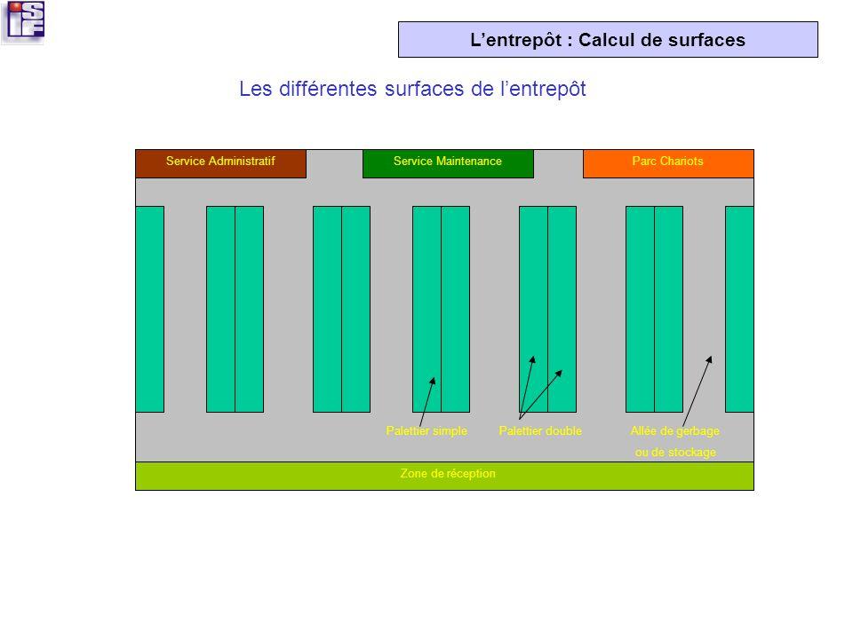 Les différentes surfaces de l'entrepôt