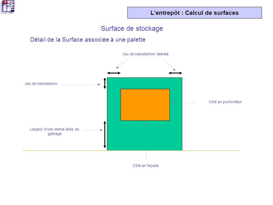Surface de stockage Détail de la Surface associée à une palette