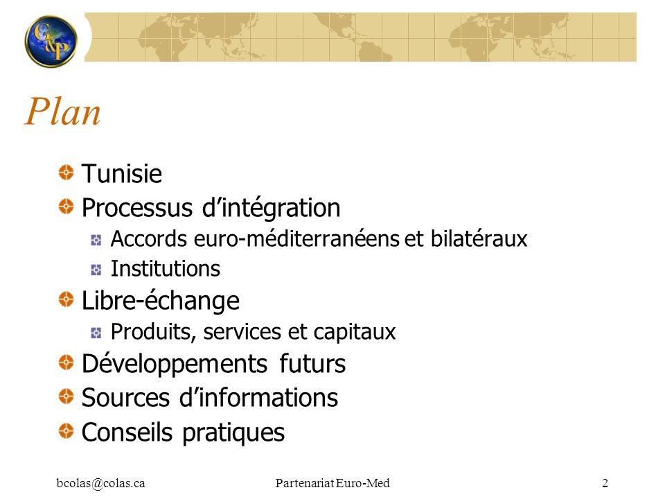 Plan Tunisie Processus d'intégration Libre-échange