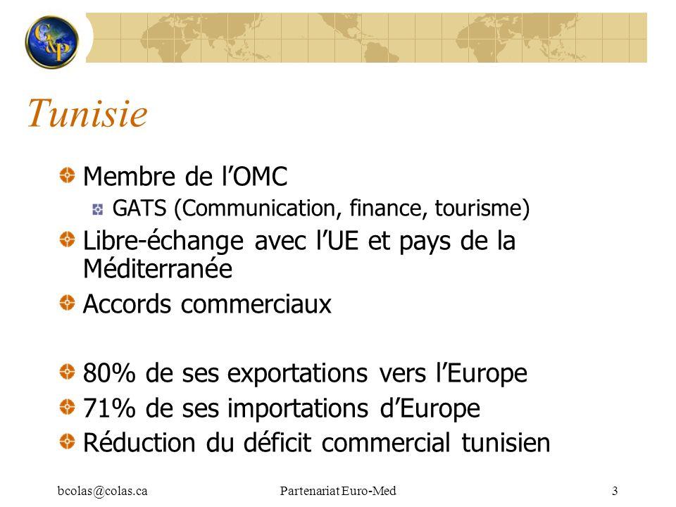 Tunisie Membre de l'OMC
