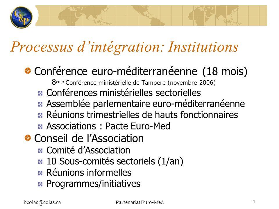 Processus d'intégration: Institutions