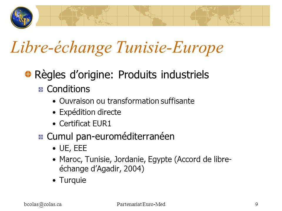 Libre-échange Tunisie-Europe